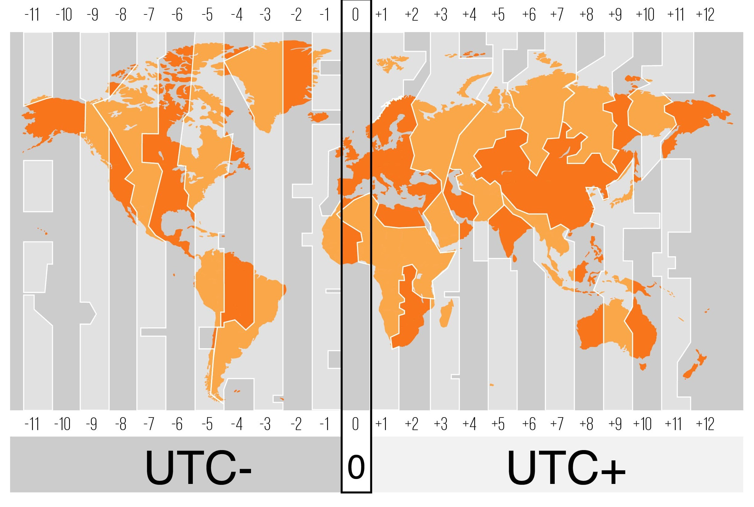 Utc time to my time conversion table